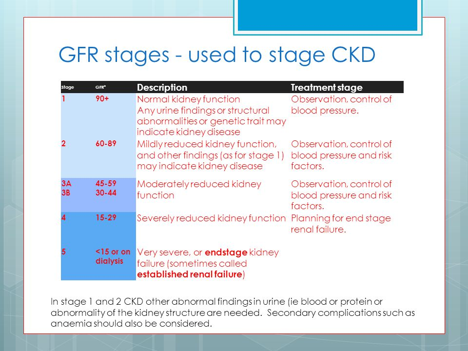 factors of acute kidney injury The effect of acute kidney injury and discharge creatinine level on mortality following cardiac surgery crit care med  201442(9):2069–74 hall g, esser e challenges of care of the patient with acute kidney injury.