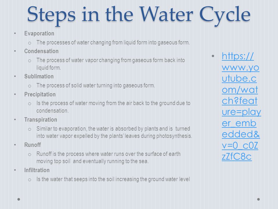 Steps in the Water Cycle https:// www.yo utube.c om/wat ch feat ure=play er_emb edded& v=0_c0Z zZfC8c https:// www.yo utube.c om/wat ch feat ure=play er_emb edded& v=0_c0Z zZfC8c Evaporation o The processes of water changing from liquid form into gaseous form.