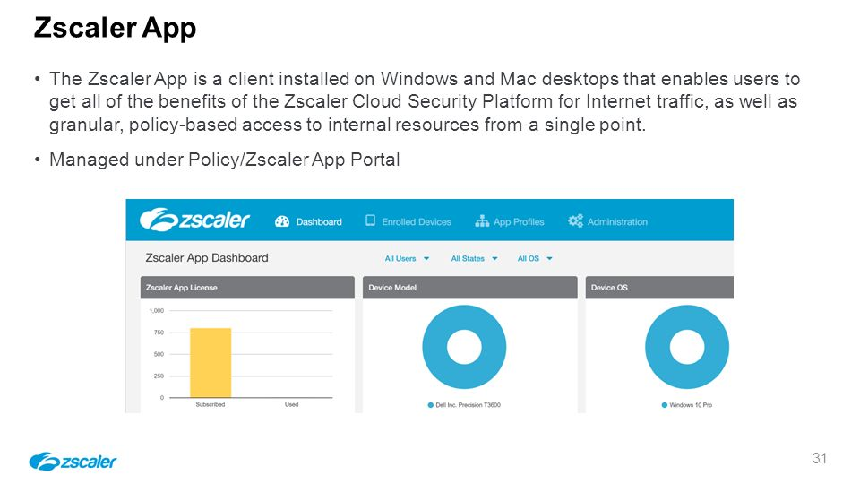 Zscaler F90 First 90 Day Customer Experience Guide On-boarding