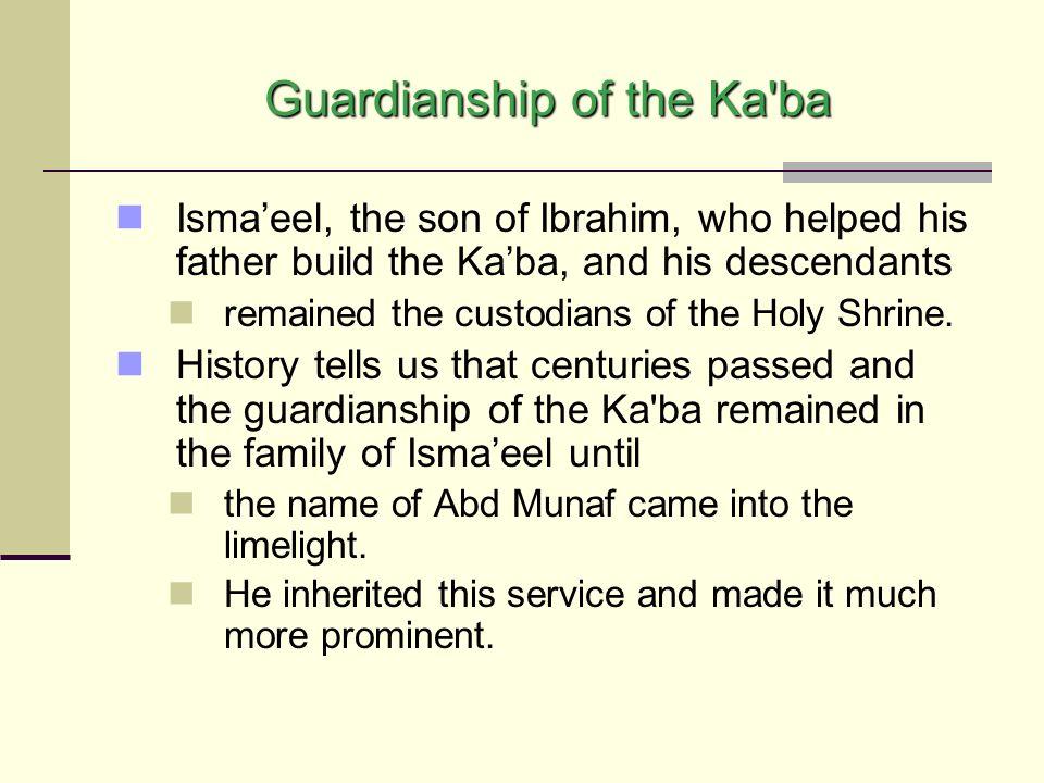 History Of Al Kaba