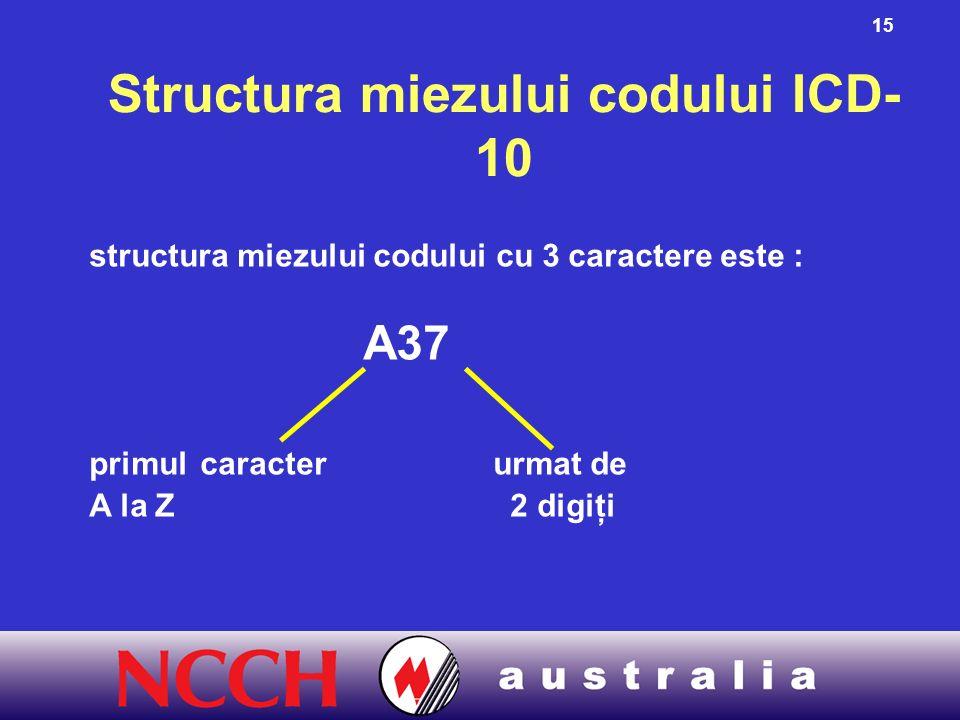 pierderea în greutate verificați icd 10)