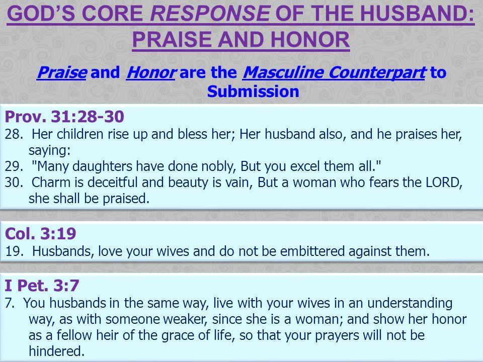 Marriage: Roles & Responses Part 2 Text: Gen  2:18