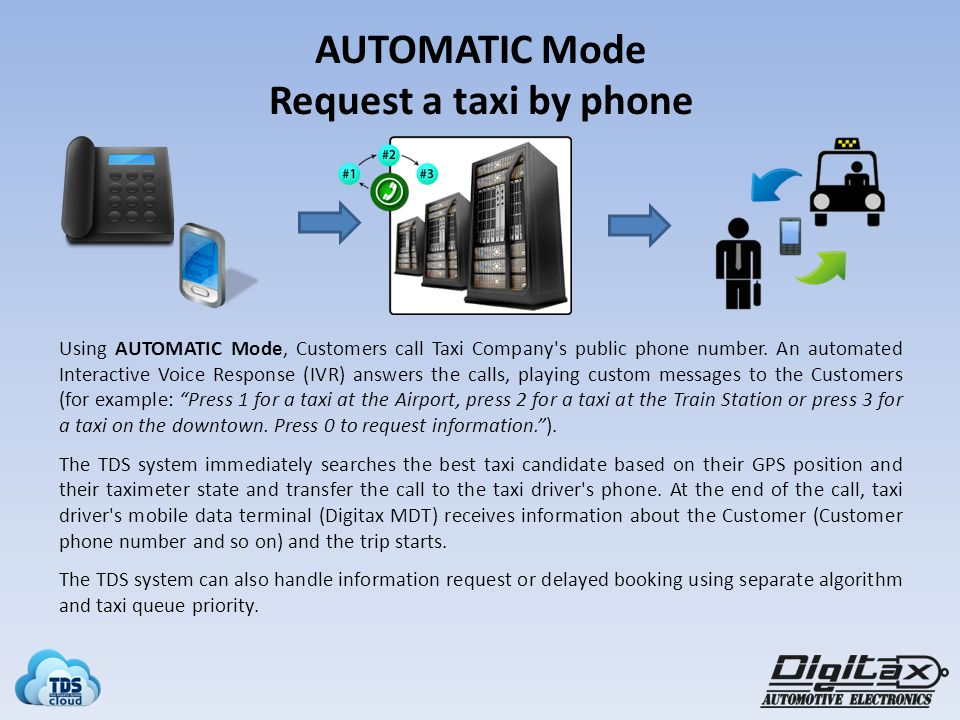 What is? Digitax TDS Cloud System is a last generation taxi dispatch