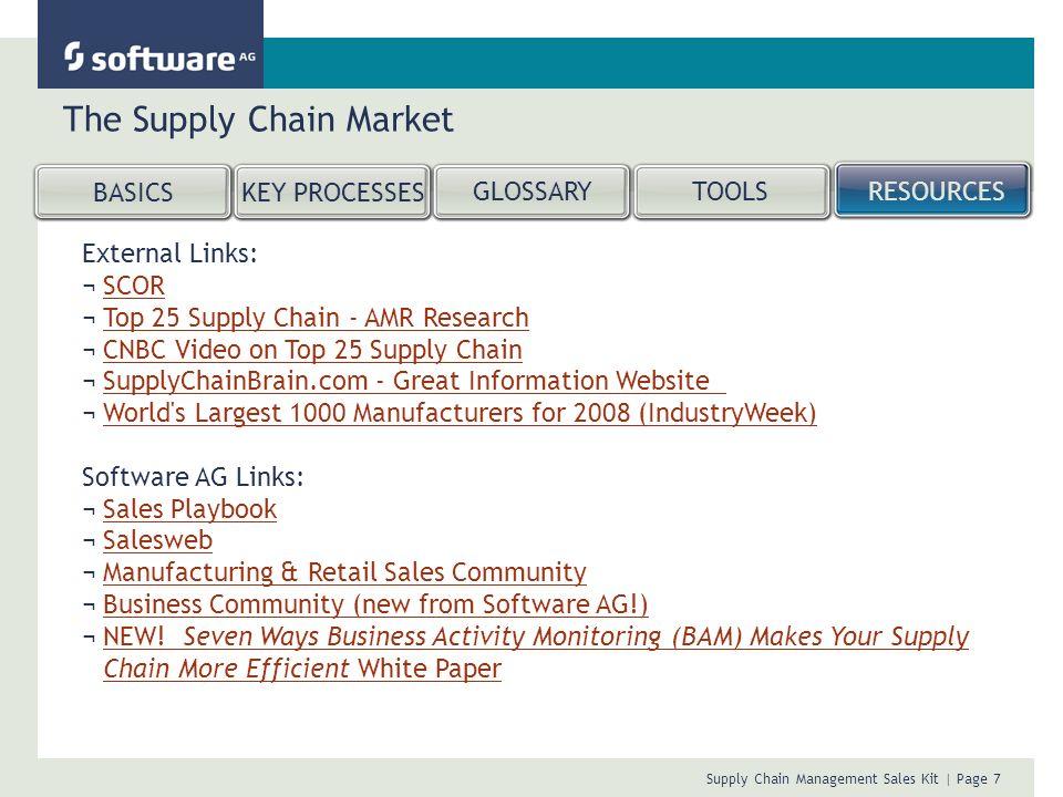 Supply Chain Management Sales Kit  Supply Chain Management