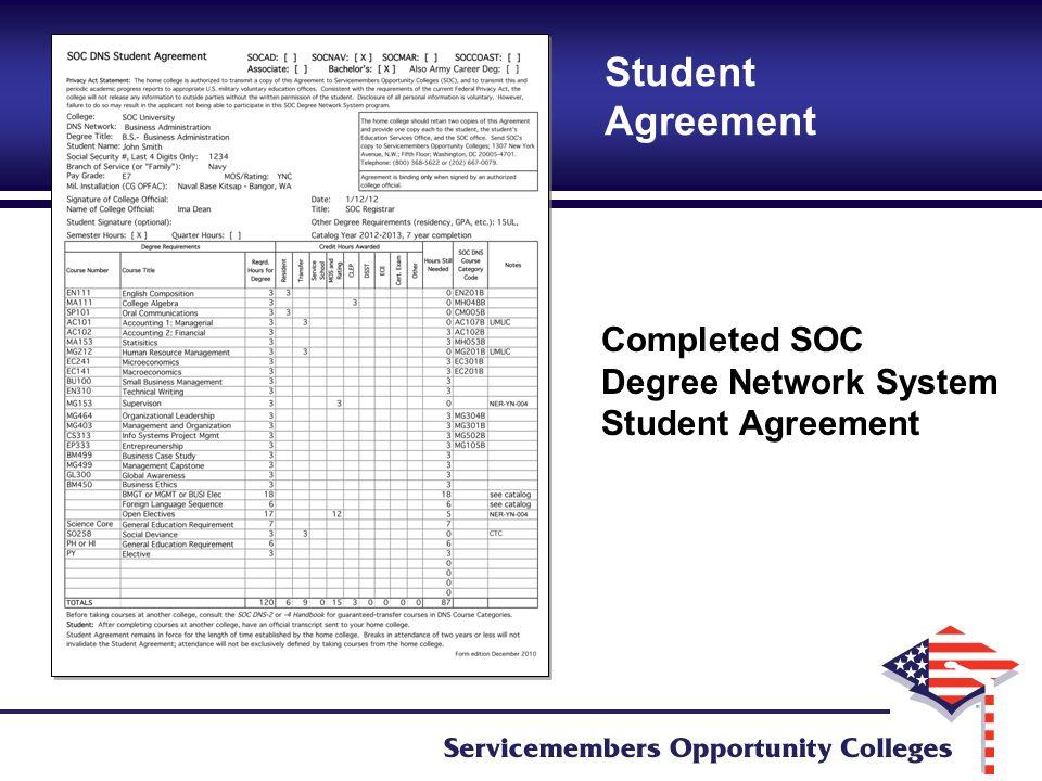 Soc Degree Network System Webinar Dns Student Agreement April 30