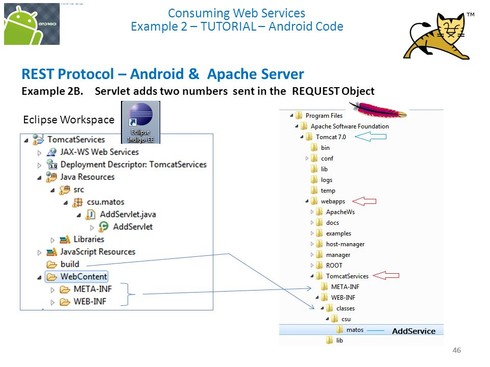 Android Consuming Web Services Using KSOAP (on IIS) and REST