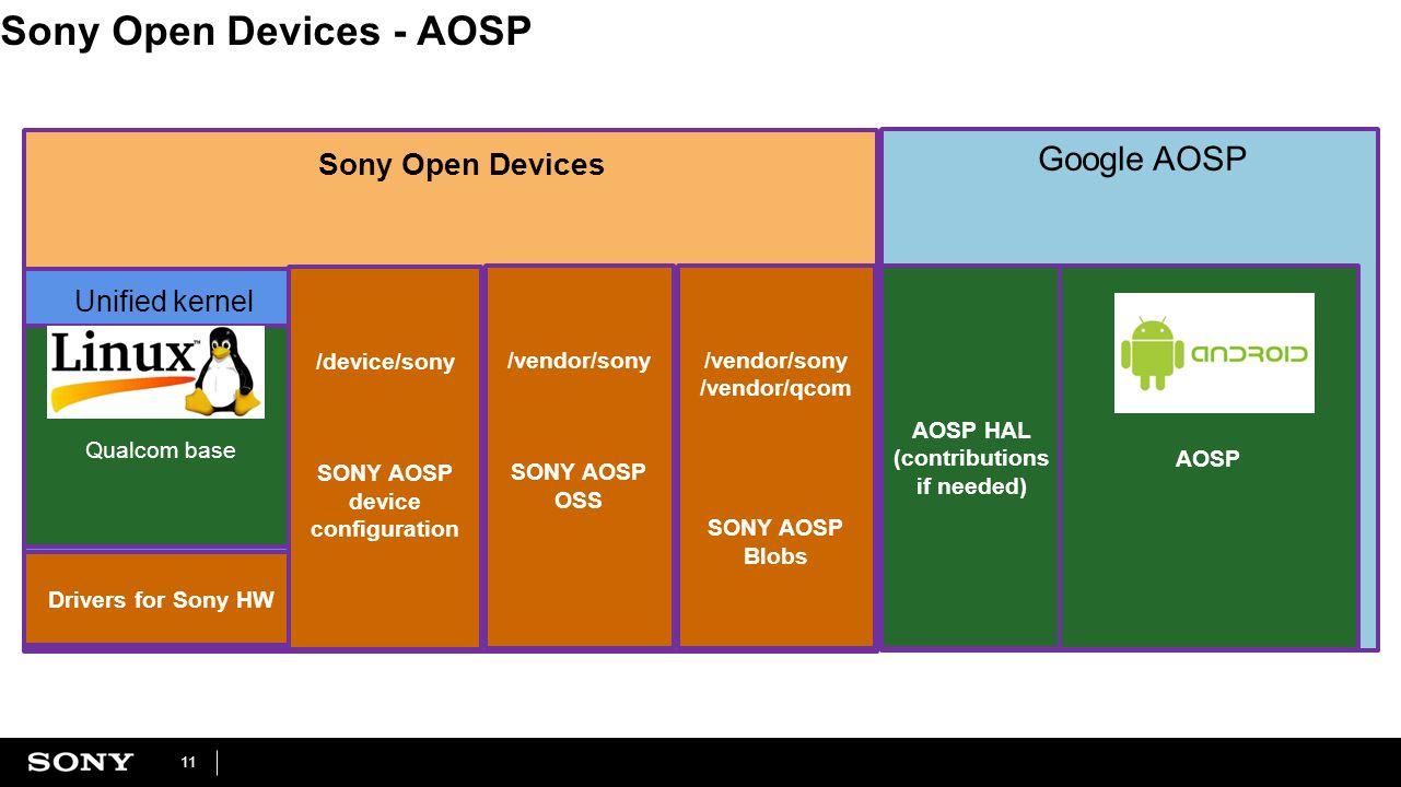 Aosp vendor image