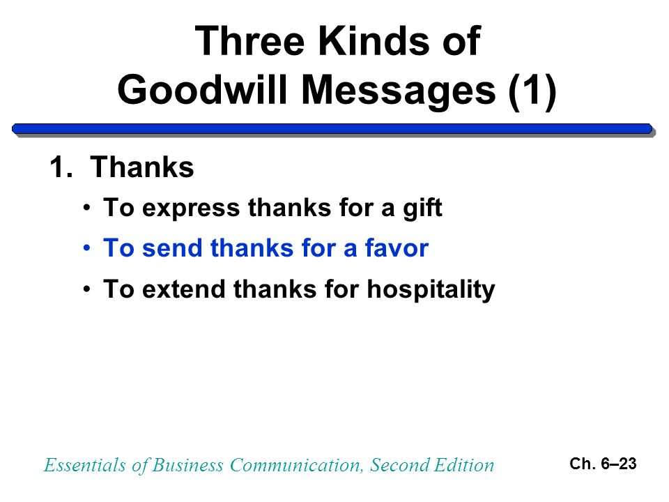 kinds of business communication