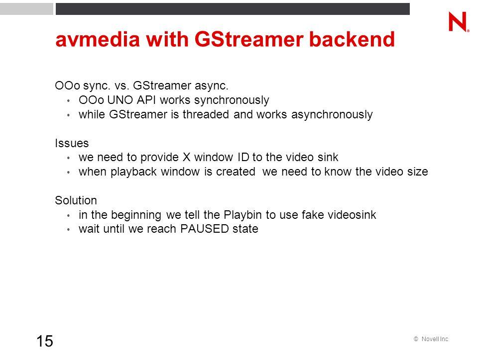 GStreamer in OpenOffice org? Cédric Bosdonnat, Radek Doulík