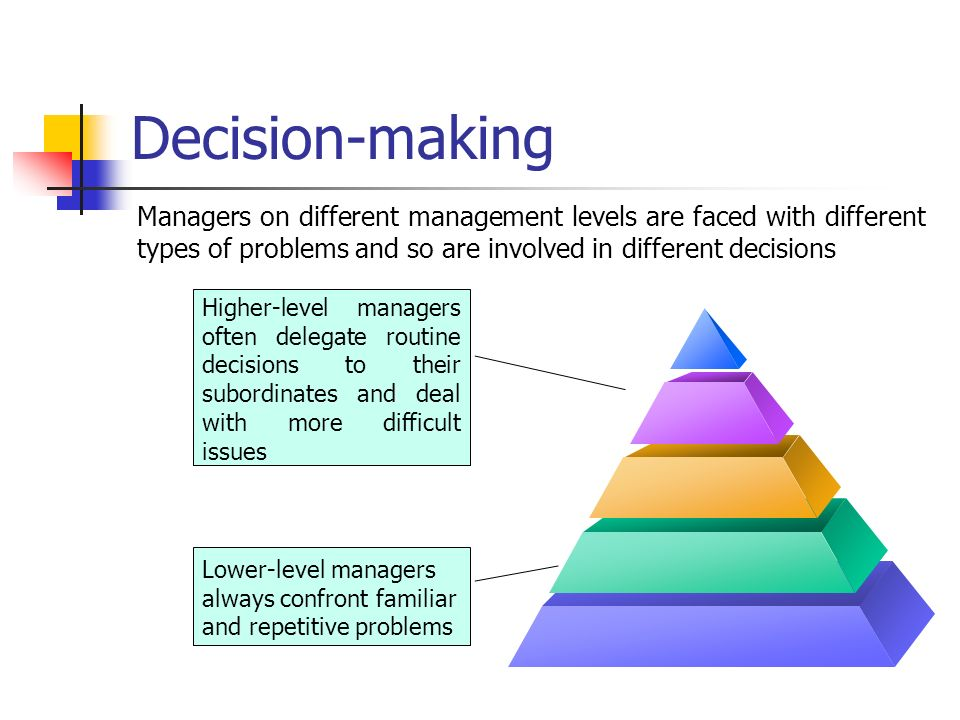 types and levels of management