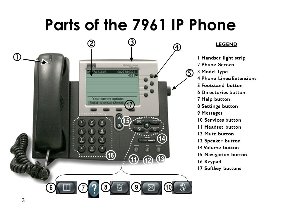 Cisco 7900 Series End User Phone Training Instructor: A J