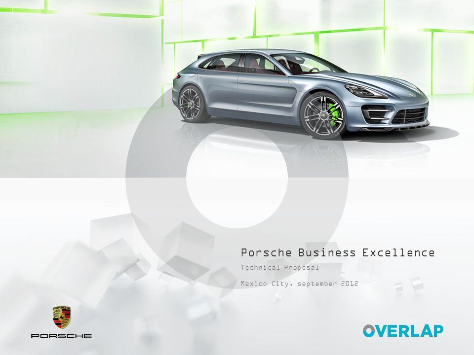 Porsche mexico df