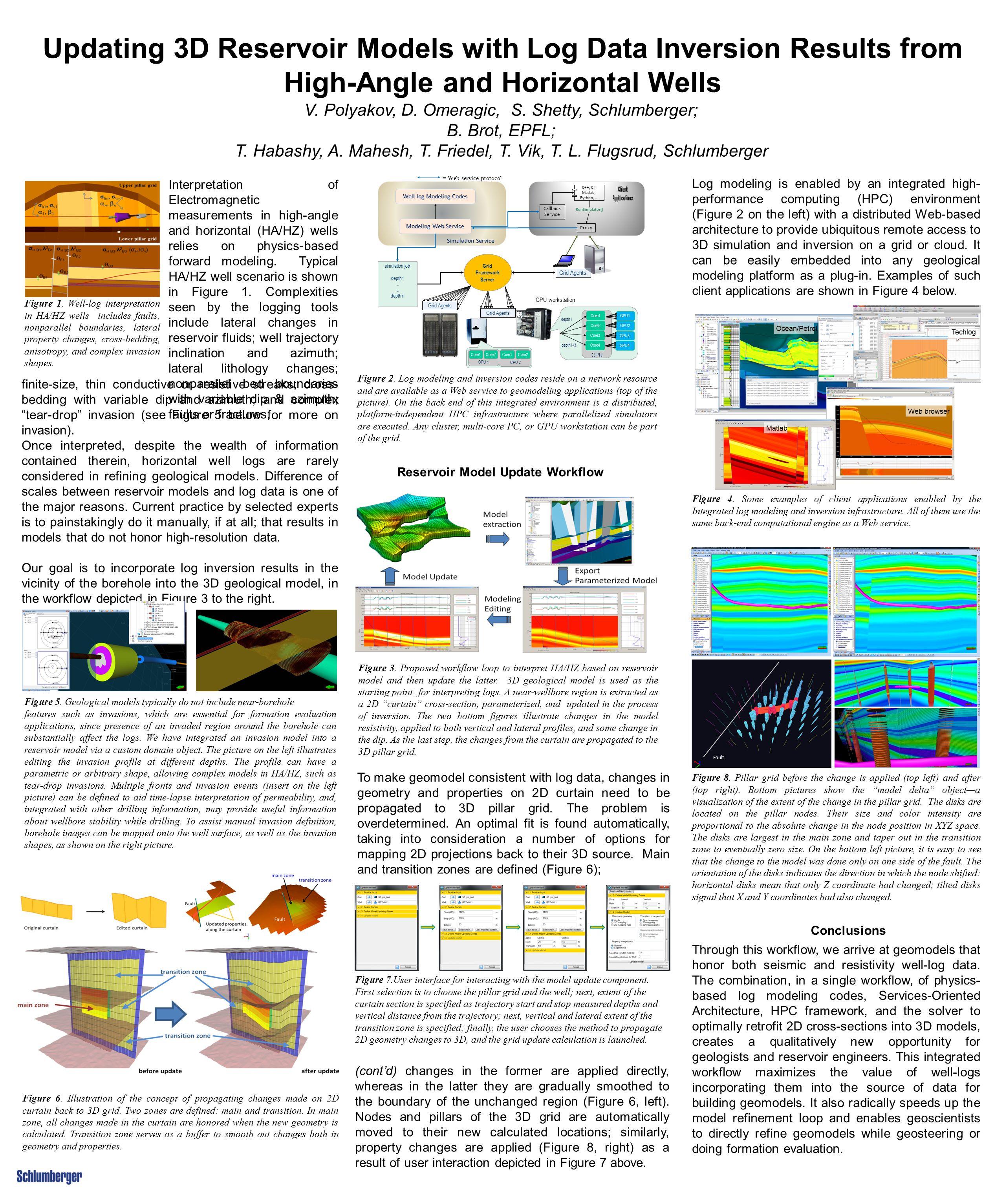 Updating 3D Reservoir Models with Log Data Inversion Results
