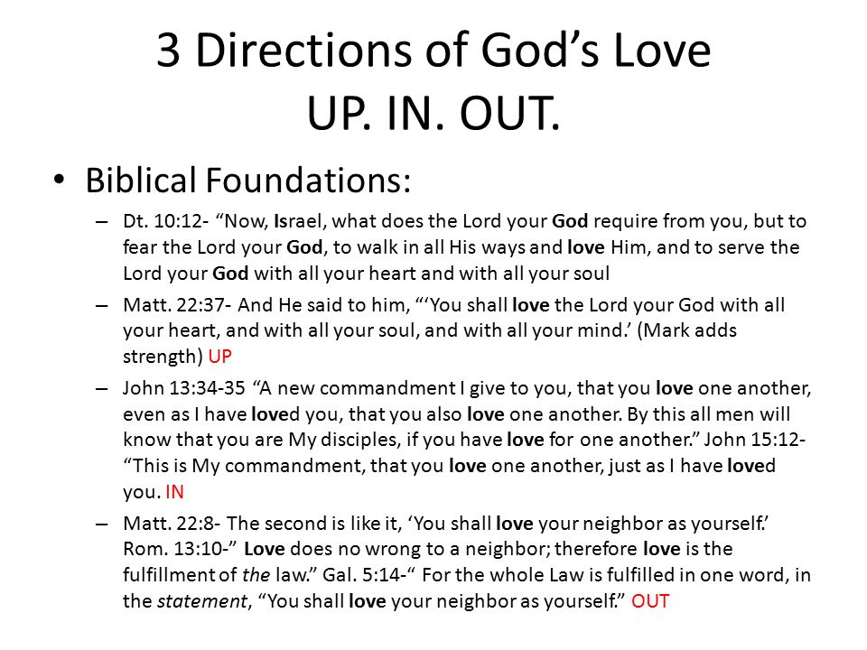 Directions Ofs Love Up In Out Biblical Foundations Dt
