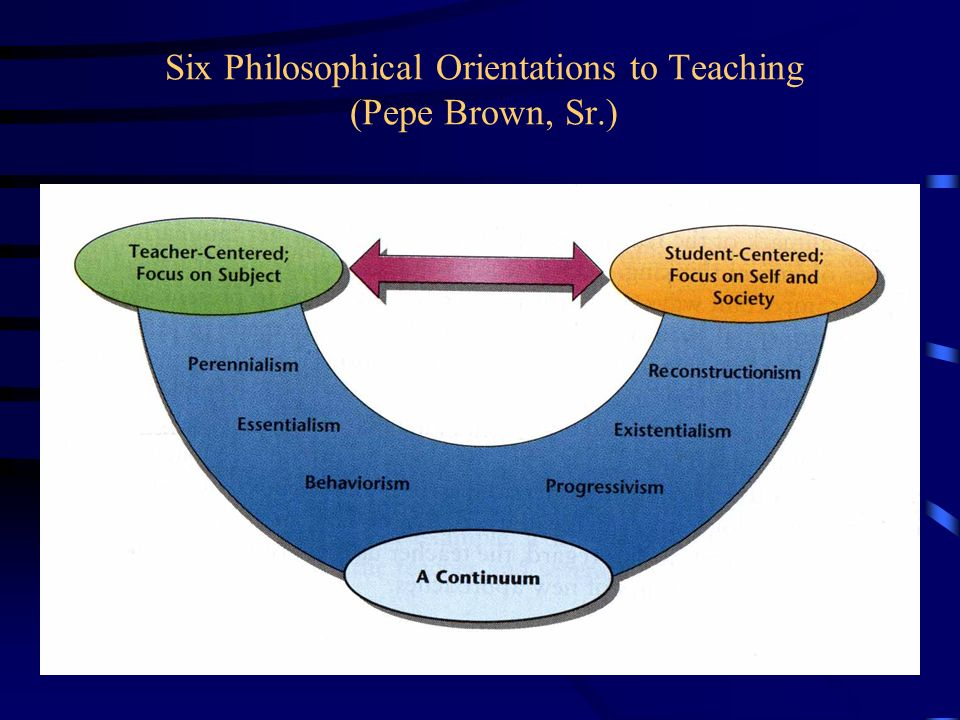 student centred educational philosophy Educational philosophy i believe that education is an individual, unique experience for every student who enters a classroom in order for children to benefit from what schools offer, i think that teachers must fully understand the importance of their job.