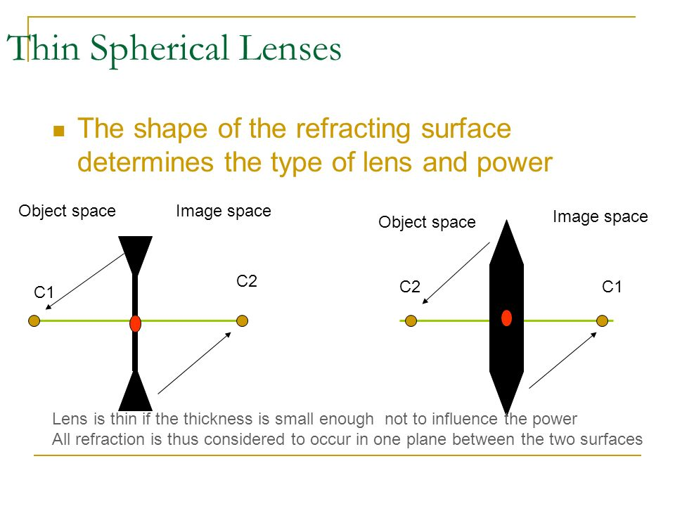 481f15e57e4 6 Thin Spherical Lenses The shape of the refracting surface determines the  type of lens and power Object spaceImage space C1 C2 C1 Object space Image  space ...