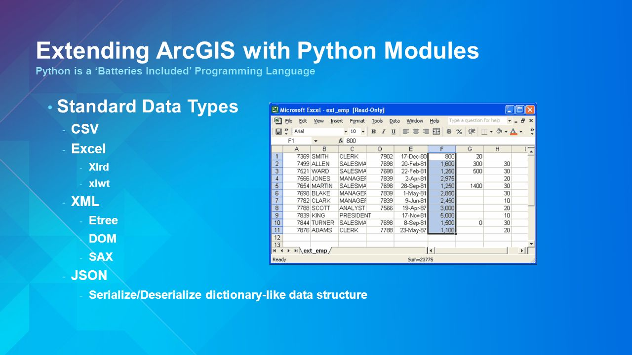 Extending ArcGIS with Python Clinton Dow – Geoprocessing