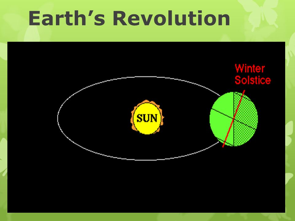 Earth's Revolution  A revolution occurs as the earth moves around the sun.