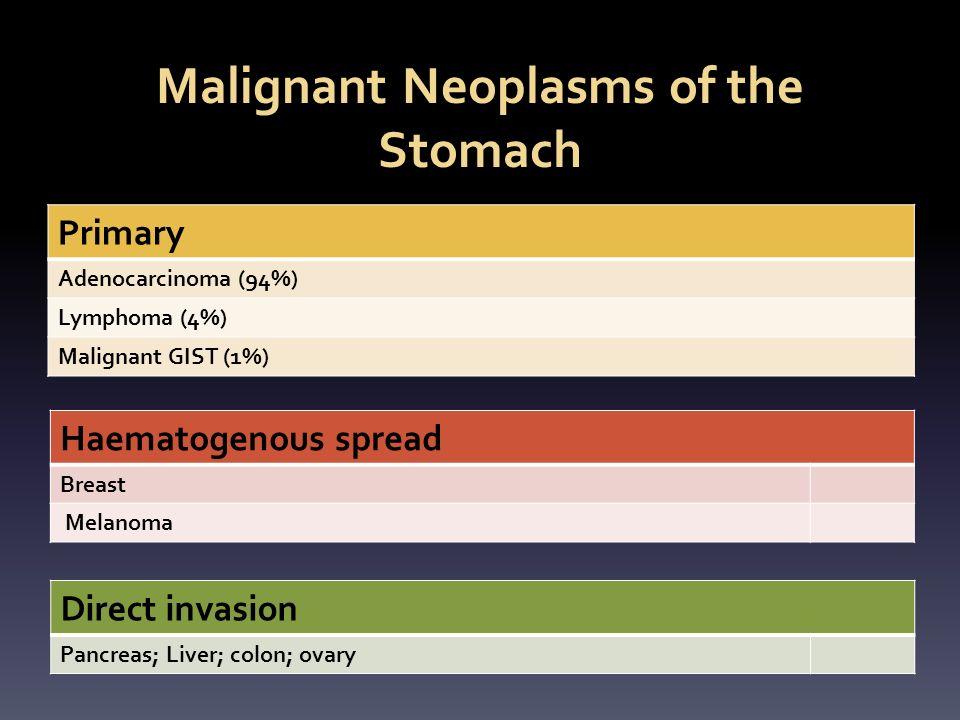 gastric cancer vs gist)