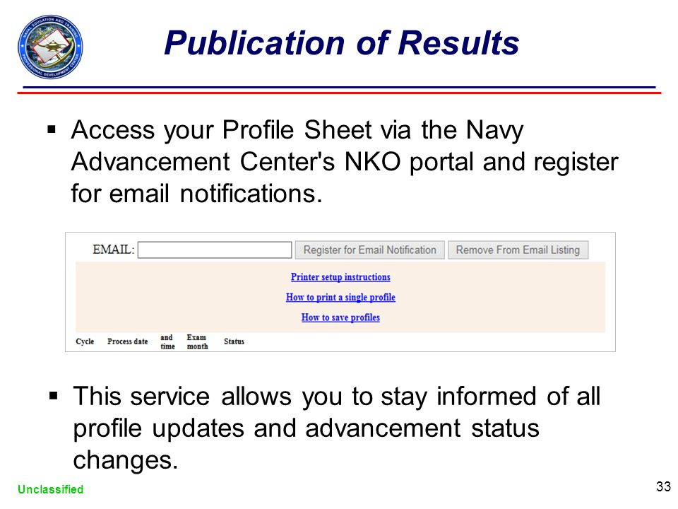 navy enlisted advancement system unclassified navy advancement rh slideplayer com Navy Promotion Manual Navy Promotion Manual