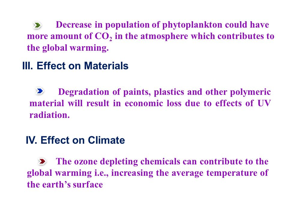 Decrease in population of phytoplankton could have more amount of CO 2 in the atmosphere which contributes to the global warming.