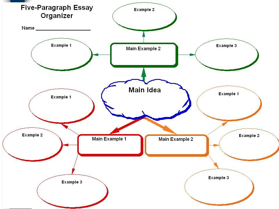 Help me write english dissertation introduction