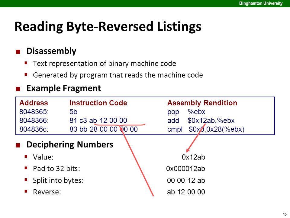 1 Binghamton University Bits, Bytes, and Integers CS220
