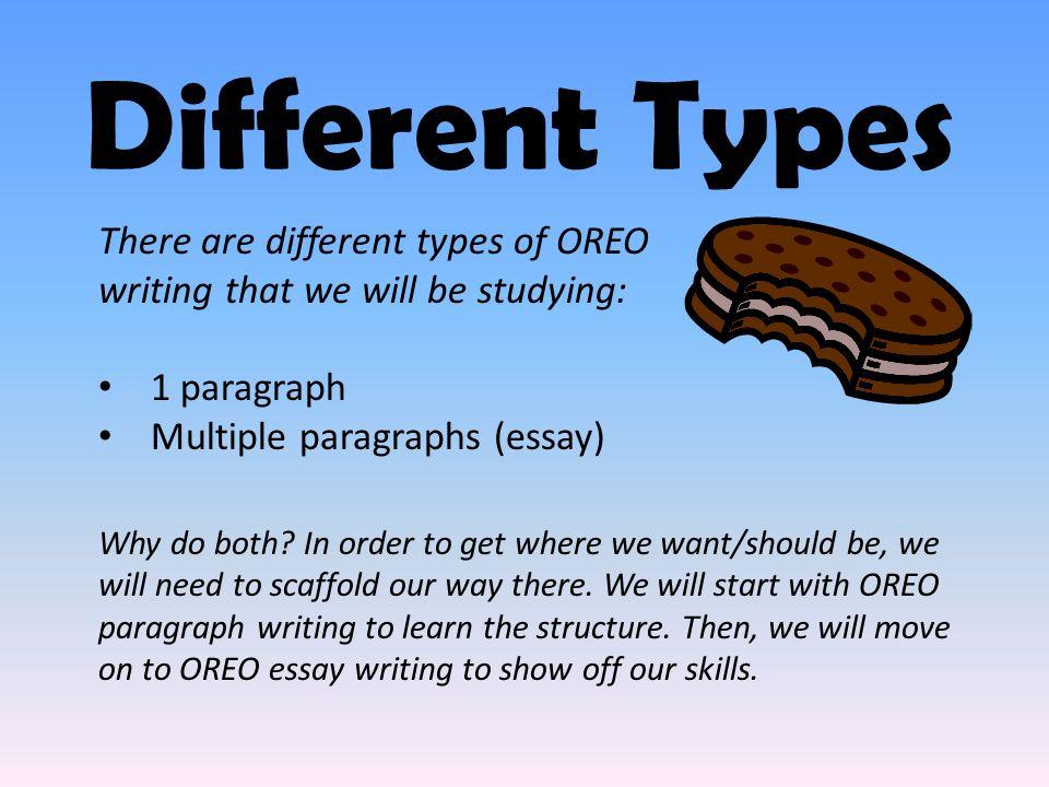 OREO Writing Writing Opinion Pieces Using The OREO Method