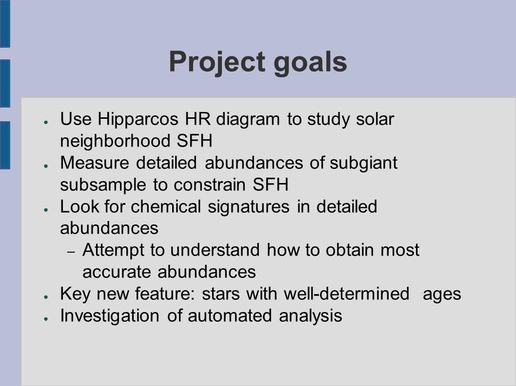 Holtzman general interests stellar populations solar 9 project goals use hipparcos hr diagram ccuart Choice Image
