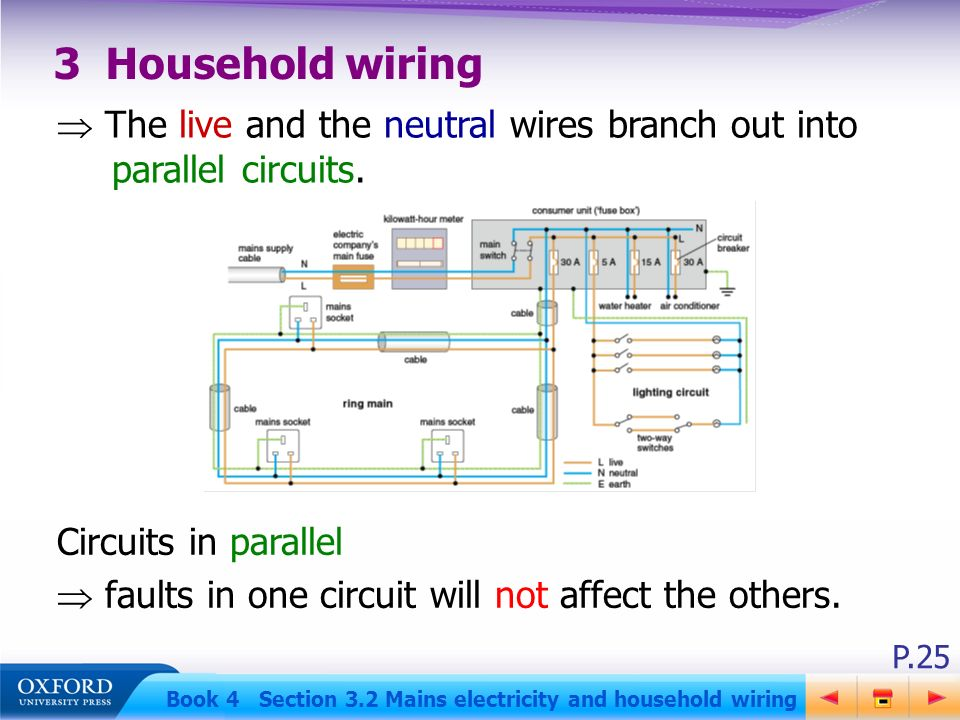 p 1 book 4 section 3 2 mains electricity and household wiring rh slideplayer com