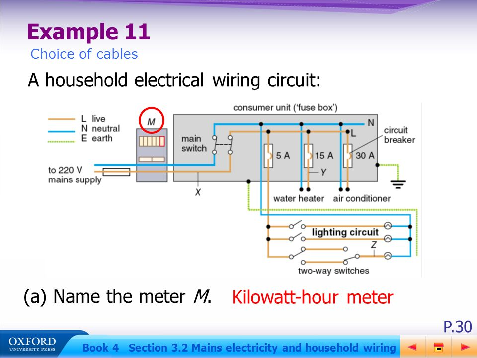 P.1 Book 4 Section 3.2 Mains electricity and household wiring ...