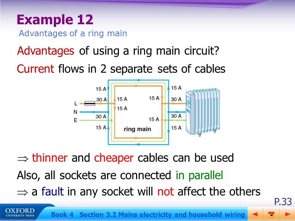 Groovy P 1 Book 4 Section 3 2 Mains Electricity And Household Wiring Wiring Digital Resources Ntnesshebarightsorg