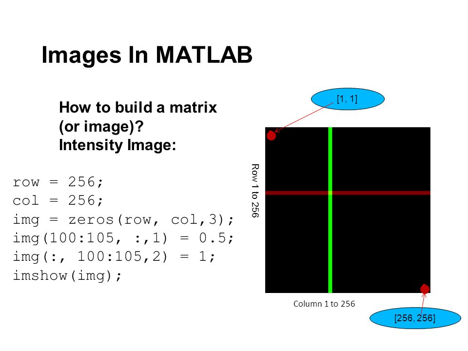Intro To MATLAB CS Fall 2013 Zach Welch  Overview ○Basics