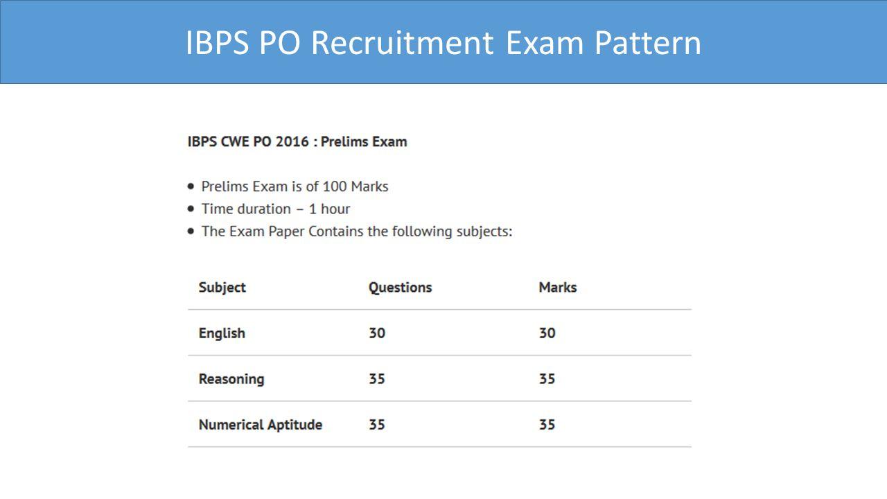 IBPS PO Recruitment Exam By Entrance Exam InfoEntrance Exam