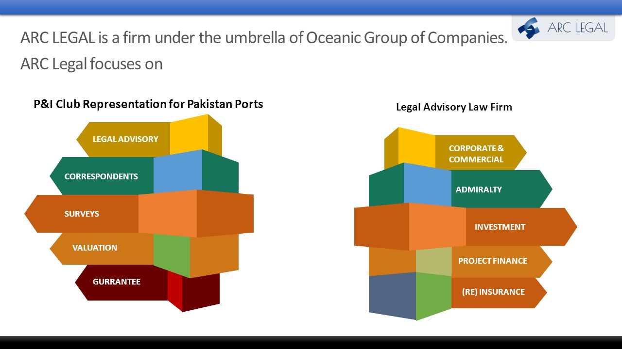 CORPORATE AND BUSINESS LAW CONSULTANCY INVESTMENT LAW