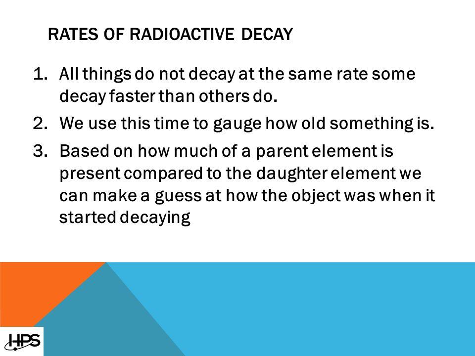 Static eliminators radioactive dating