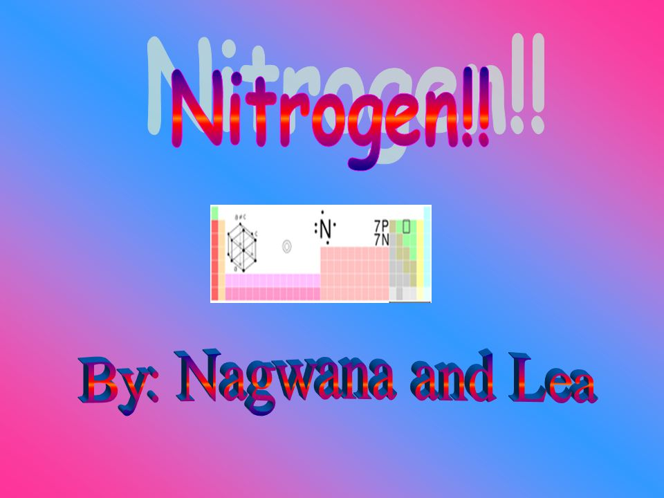 Our element is called nitrogen the symbol for it on the periodic 2 urtaz Images