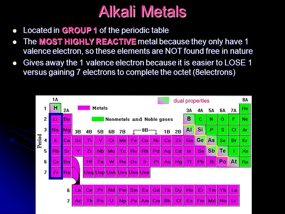 Chapter 20 elements and their properties chapter 20 section 1 10 alkali metals located in group 1 of the periodic table urtaz Images