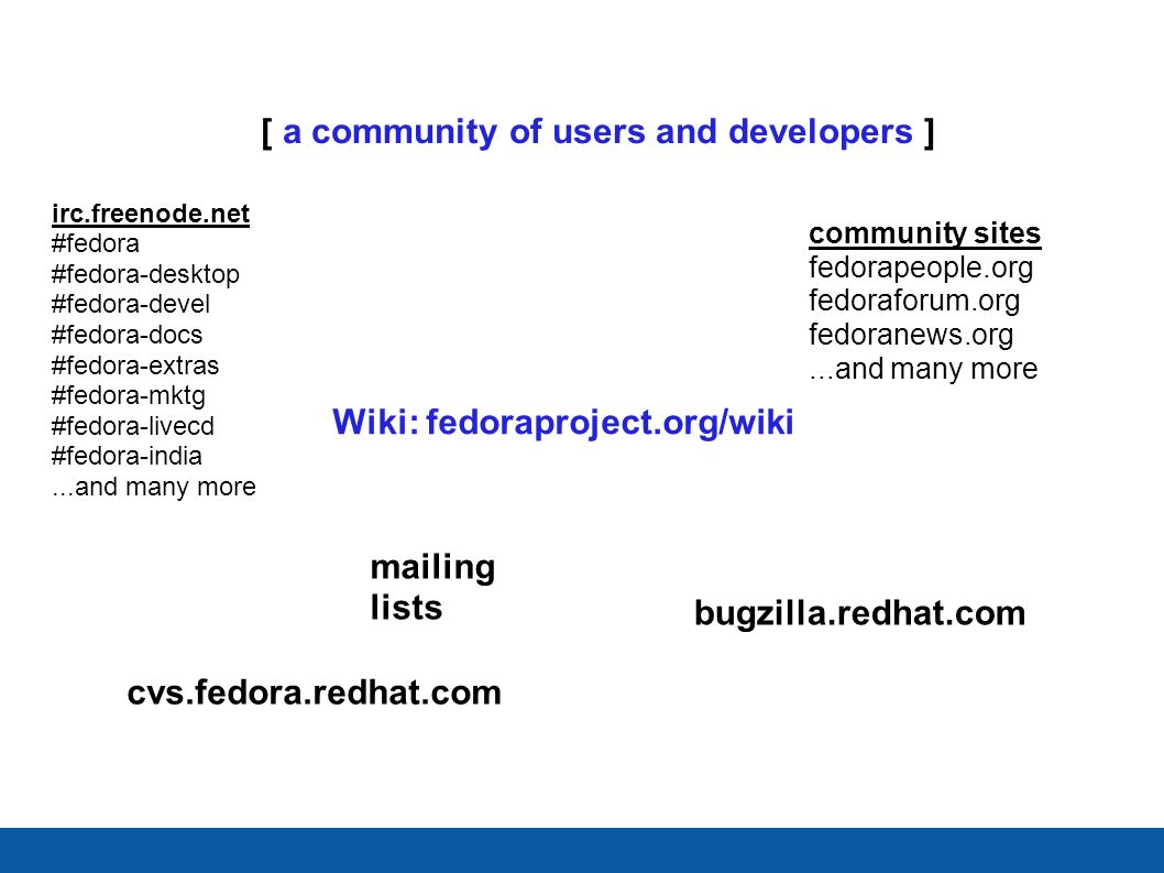 All about John Babich GITEX 9 September, WHAT is Fedora? WHO