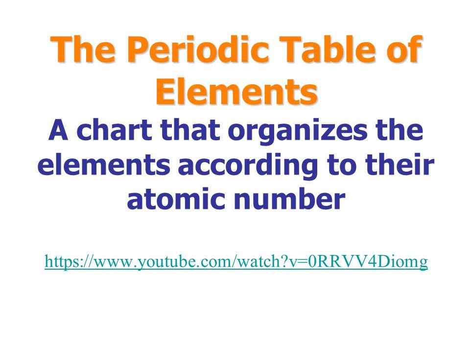 The periodic table of elements the periodic table of elements a 1 the periodic table of elements the periodic urtaz Images
