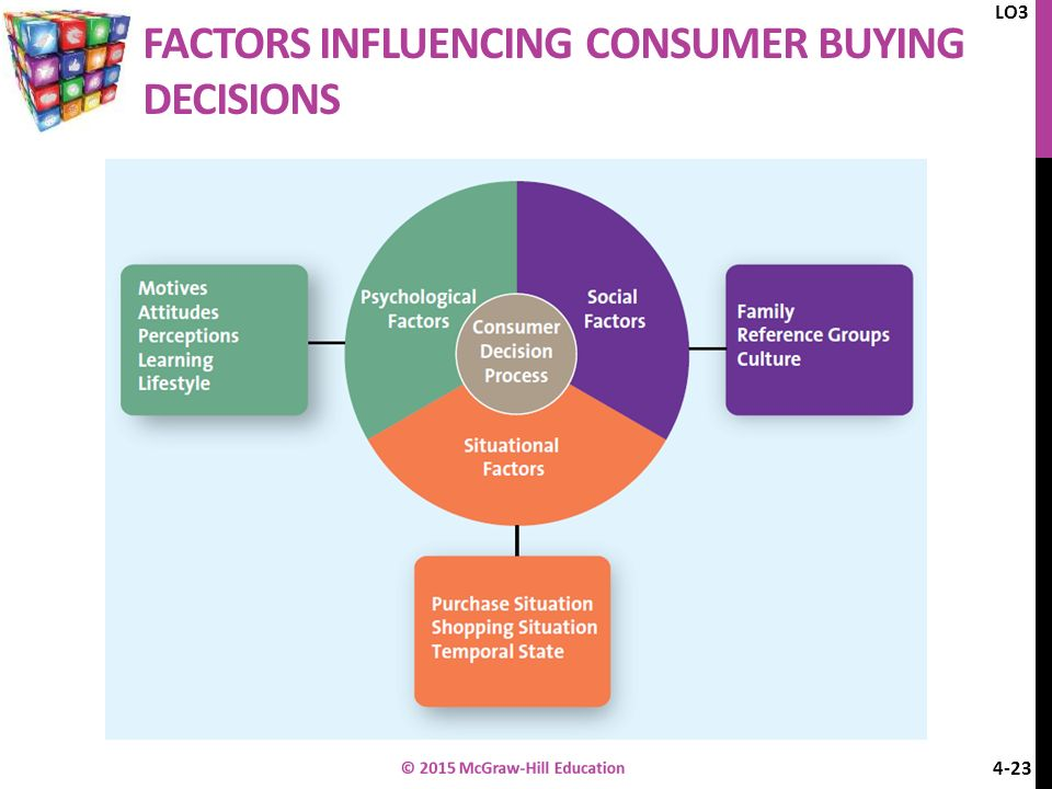 Chapter 4 Consumer Behaviour 4 2 Lo1 Describe The Steps In The Consumer Buying Decision Process Lo2 Identify What Determines How Much Time Consumers Ppt Download