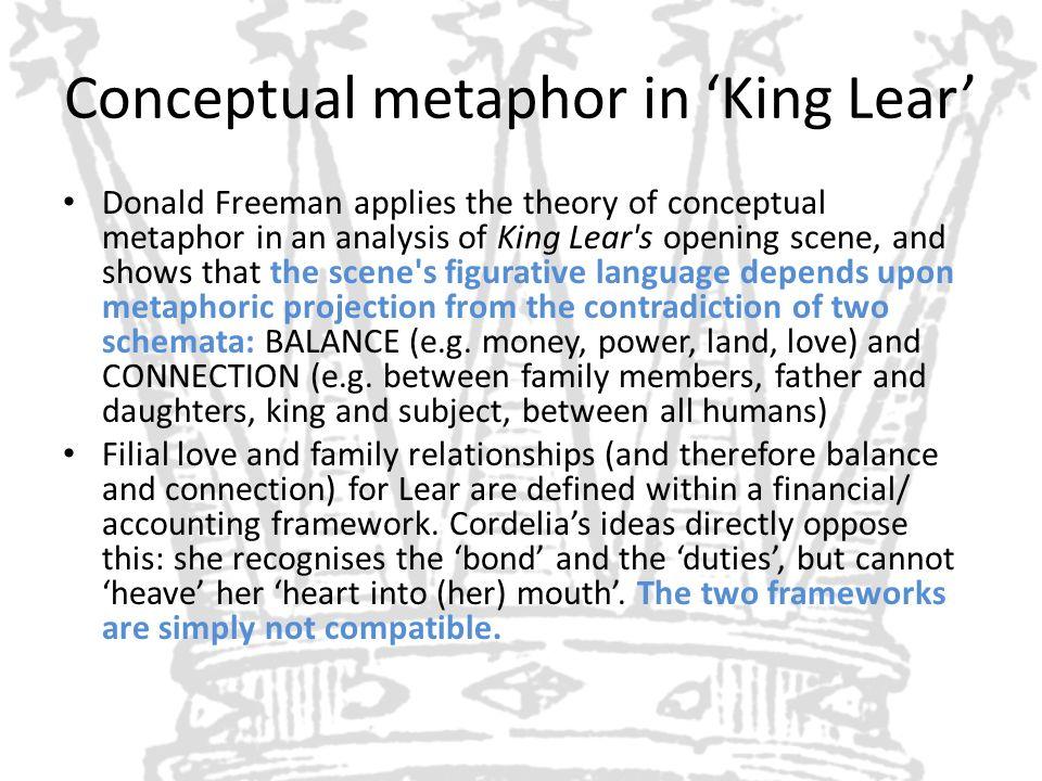 king lear family relationships