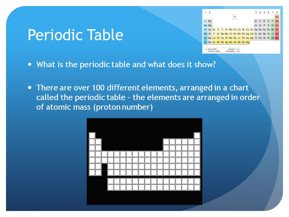 The periodic table noadswood science the periodic table to 8 periodic urtaz Images