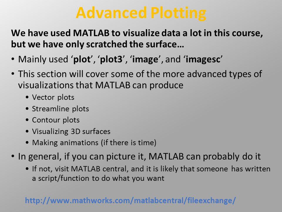 Advanced Plotting Techniques Chapter 11 Above: Principal