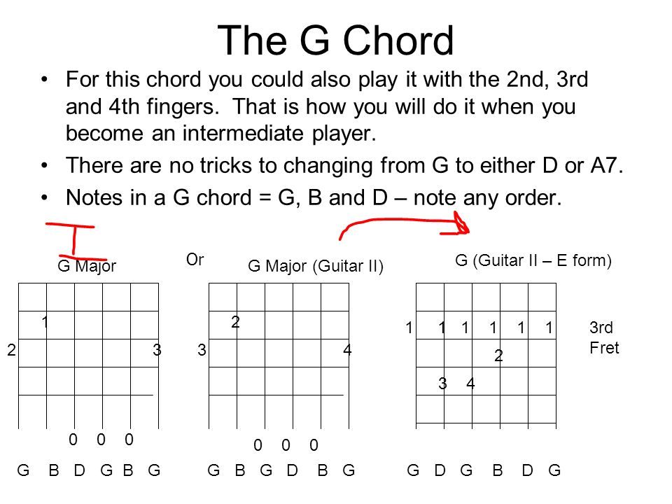 Guitar I And Guitar Ii Class 2 Music 377 Guitar I Beginning Guitar
