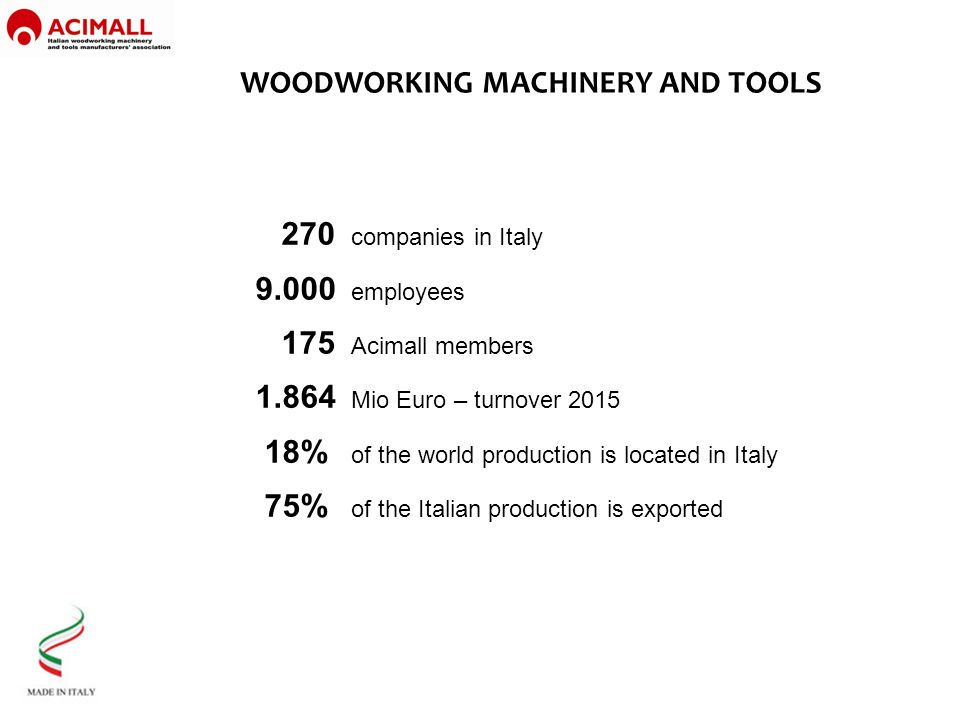Acimall The Woodworking Technology Industry Woodworking Machinery