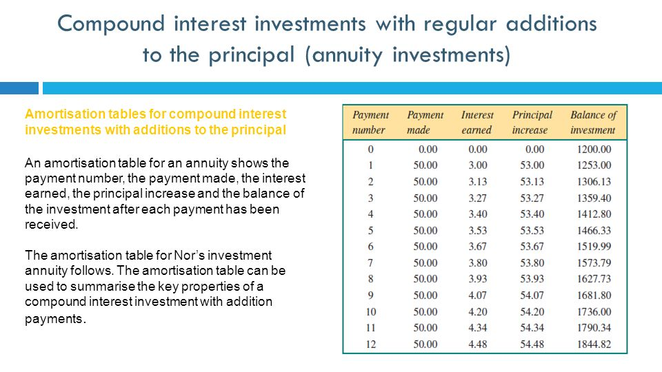 12 further mathematics compound interest investments with regular