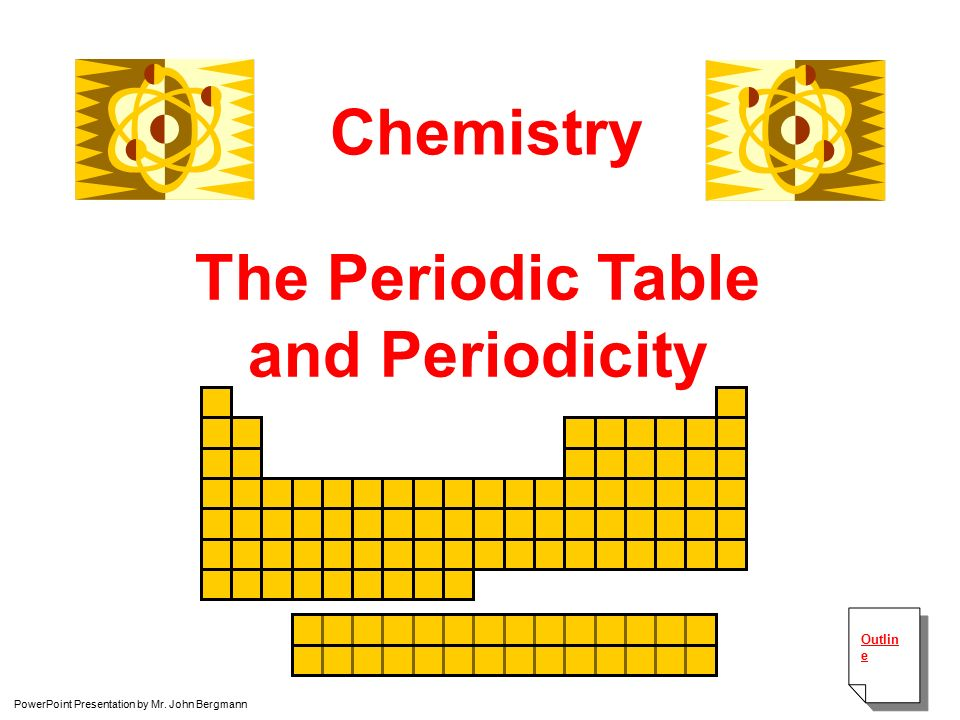 The Periodic Table And Periodicity Chemistry Outlin E Outlin E