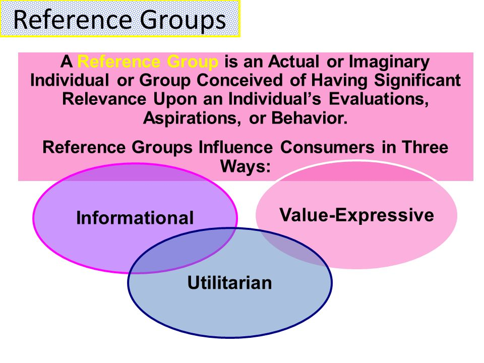 reference groups in consumer behaviour