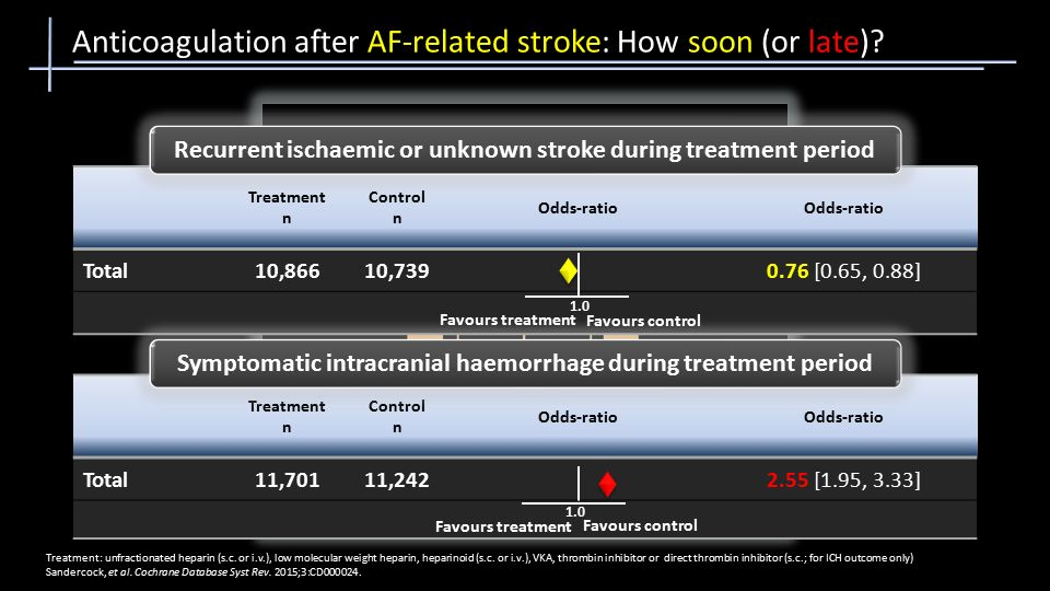 Initiating prevention after acute stroke in NVAF and beyond